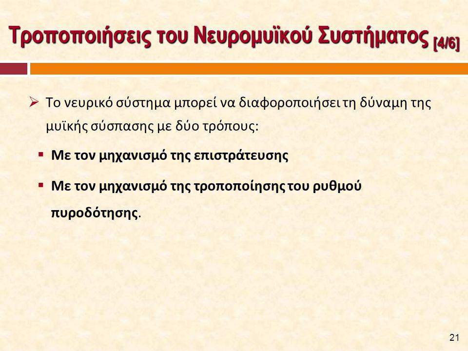 Τροποποιήσεις του Νευρομυϊκού Συστήματος [5/6]